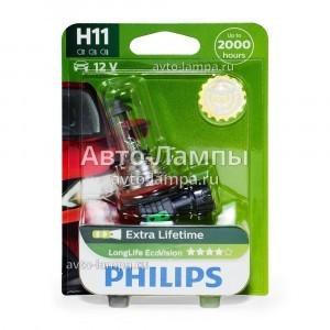 Замена лампы подсветки номерного знака Тойота Камри 50