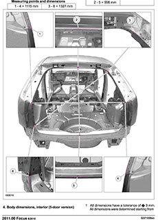 Какие габаритные размеры кузова Ford Focus?