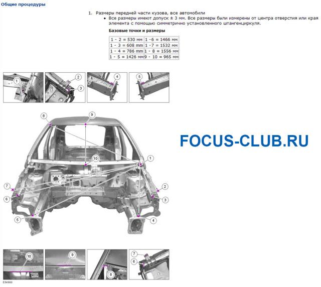 Геометрические размеры кузова автомобиля Ford Focus