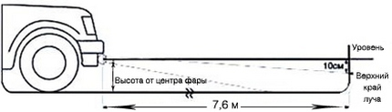 Регулировка фар по вертикали